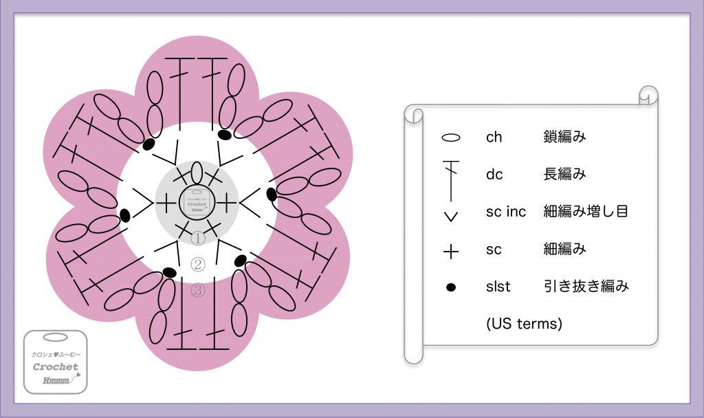 アネモネの編み図