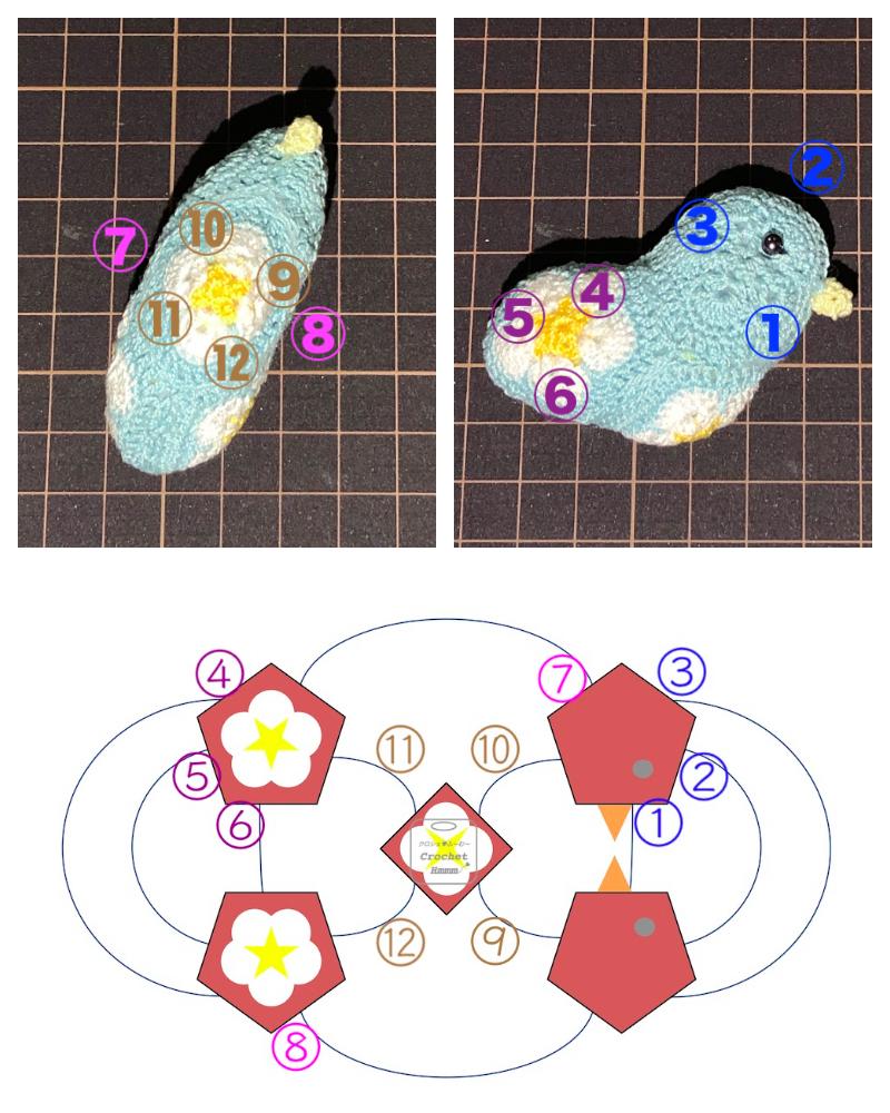 5枚のモチーフのつなぎ方の図と写真